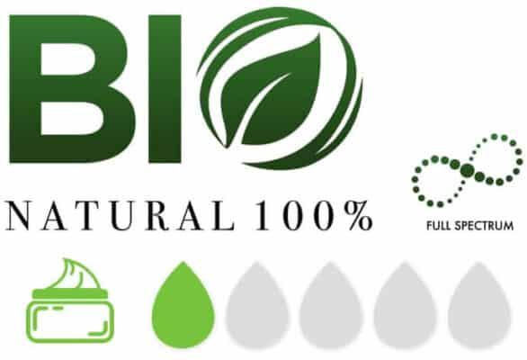 Baume CBD PharmaHemp 1% icones