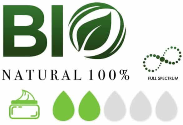 Baume CBD PharmaHemp 3% icones