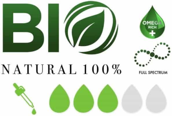Huile CBD Cibdol Hemp seed10% icones